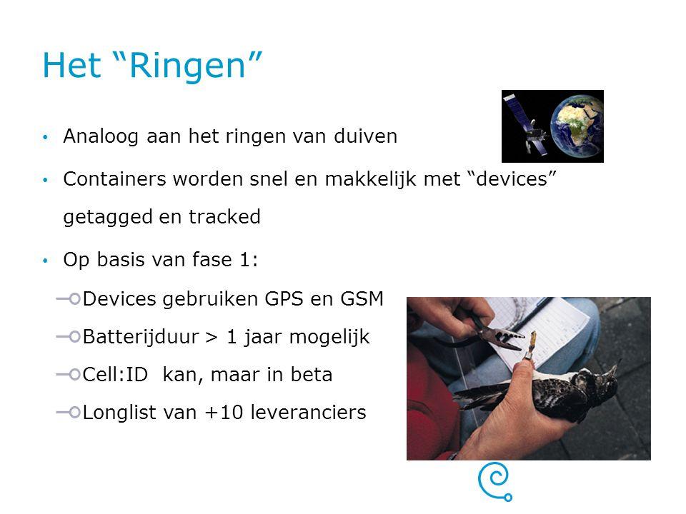 """Het """"Ringen"""" Analoog aan het ringen van duiven Containers worden snel en makkelijk met """"devices"""" getagged en tracked Op basis van fase 1: Devices gebr"""