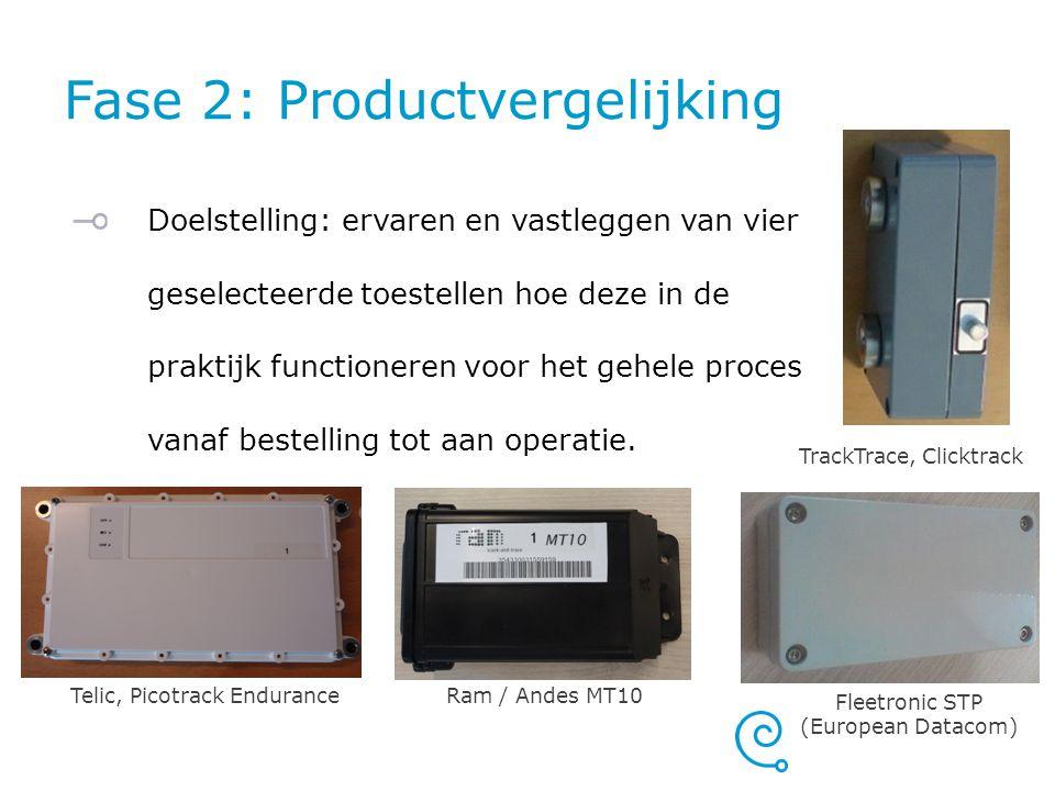 Fase 2: Productvergelijking Doelstelling: ervaren en vastleggen van vier geselecteerde toestellen hoe deze in de praktijk functioneren voor het gehele