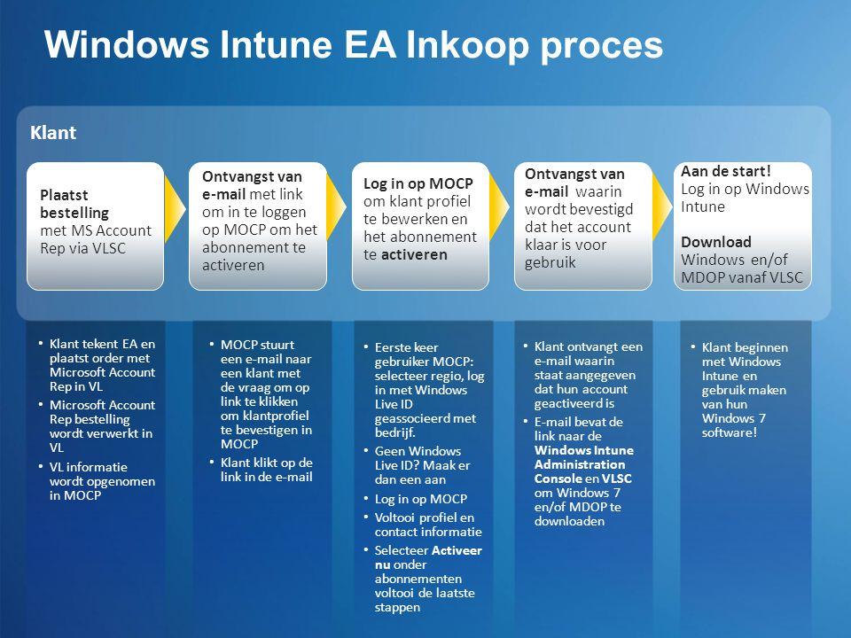 Windows Intune EA Inkoop proces Klant Eerste keer gebruiker MOCP: selecteer regio, log in met Windows Live ID geassocieerd met bedrijf. Geen Windows L