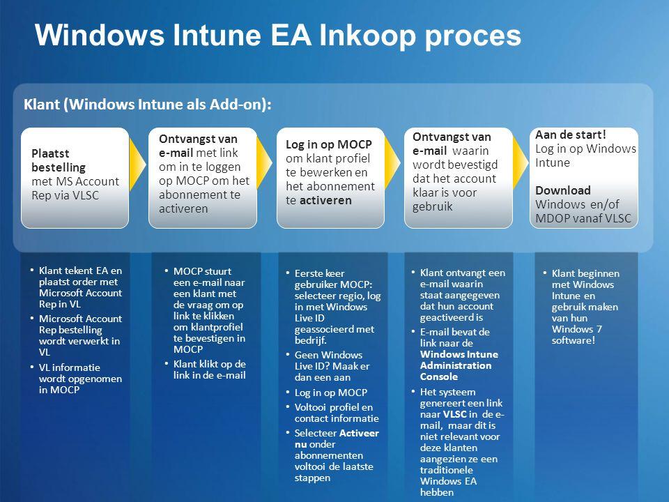 Windows Intune EA Inkoop proces Eerste keer gebruiker MOCP: selecteer regio, log in met Windows Live ID geassocieerd met bedrijf. Geen Windows Live ID