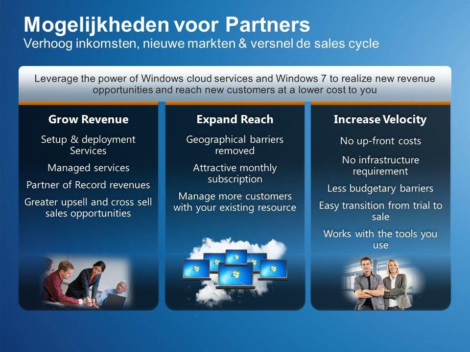 Mogelijkheden voor Partners Verhoog inkomsten, nieuwe markten & versnel de sales cycle