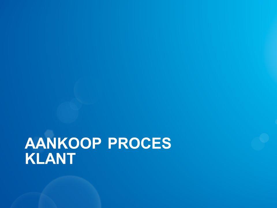 AANKOOP PROCES KLANT