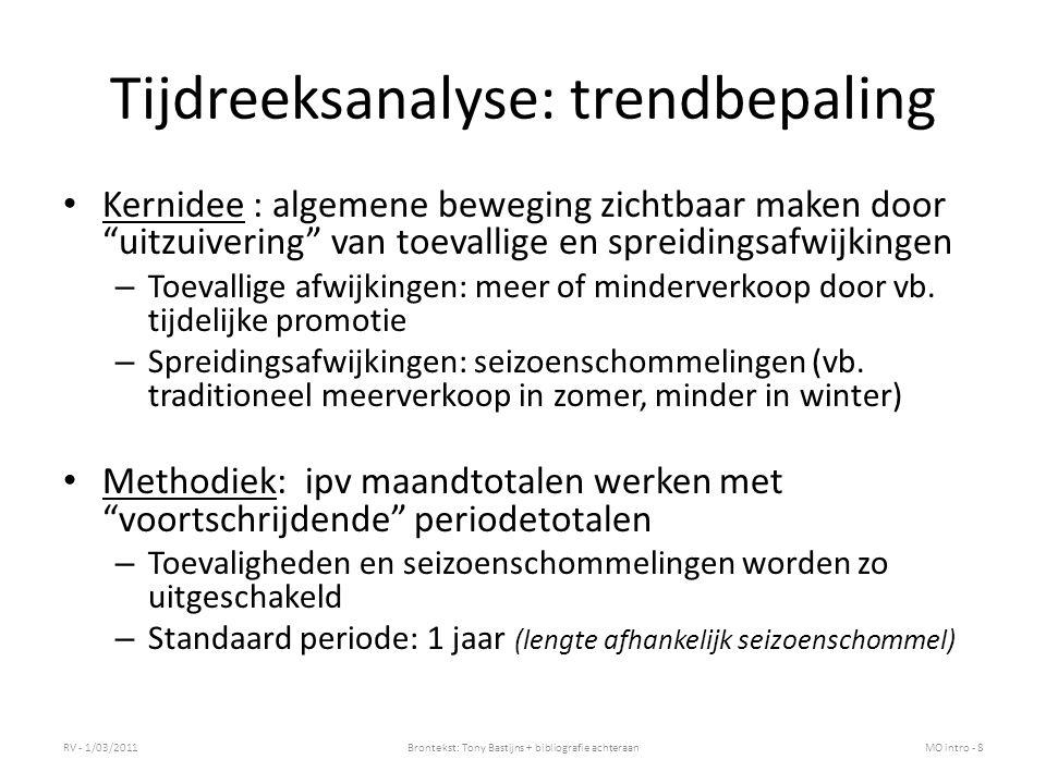 """Tijdreeksanalyse: trendbepaling Kernidee : algemene beweging zichtbaar maken door """"uitzuivering"""" van toevallige en spreidingsafwijkingen – Toevallige"""