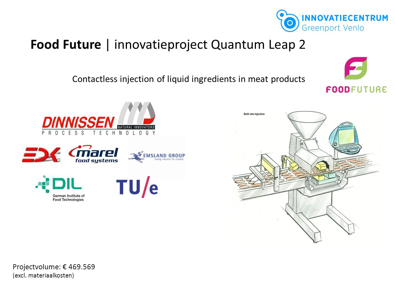 Projectvolume: € 469.569 (excl. materiaalkosten) Contactless injection of liquid ingredients in meat products Food Future | innovatieproject Quantum L