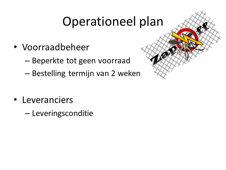 Operationeel plan Voorraadbeheer – Beperkte tot geen voorraad – Bestelling termijn van 2 weken Leveranciers – Leveringsconditie