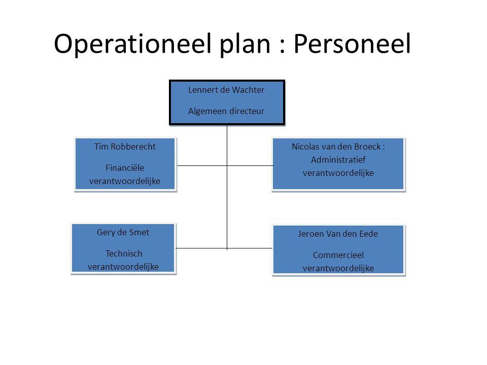 Operationeel plan : Personeel Lennert de Wachter Algemeen directeur Lennert de Wachter Algemeen directeur Tim Robberecht Financiële verantwoordelijke