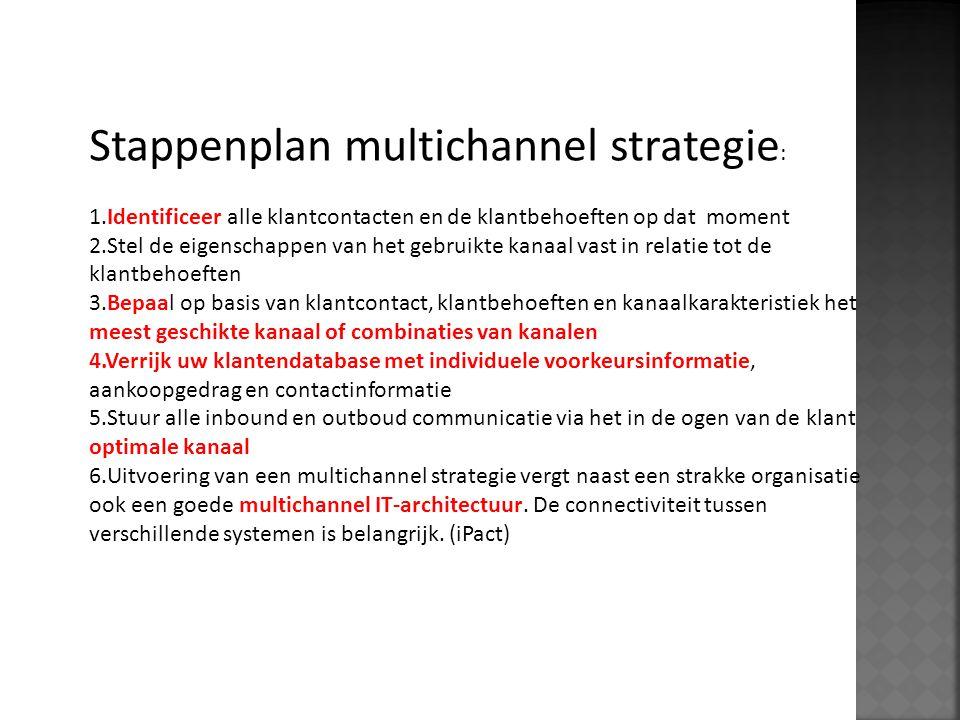 Stappenplan multichannel strategie : 1.Identificeer alle klantcontacten en de klantbehoeften op dat moment 2.Stel de eigenschappen van het gebruikte k
