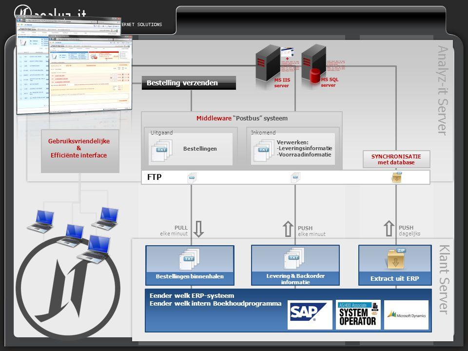 Analyz-it Server Klant Server Eender welk ERP-systeem Eender welk intern Boekhoudprogramma PULL elke minuut PUSH elke minuut Bestelling verzenden FTP Middleware Postbus systeem SYNCHRONISATIE met database PUSH dagelijks Gebruiksvriendelijke & Efficiënte interface Uitgaand Bestellingen Inkomend Verwerken: -Leveringsinformatie -Voorraadinformatie Bestellingen binnenhalen Levering & Backorder informatie Extract uit ERP