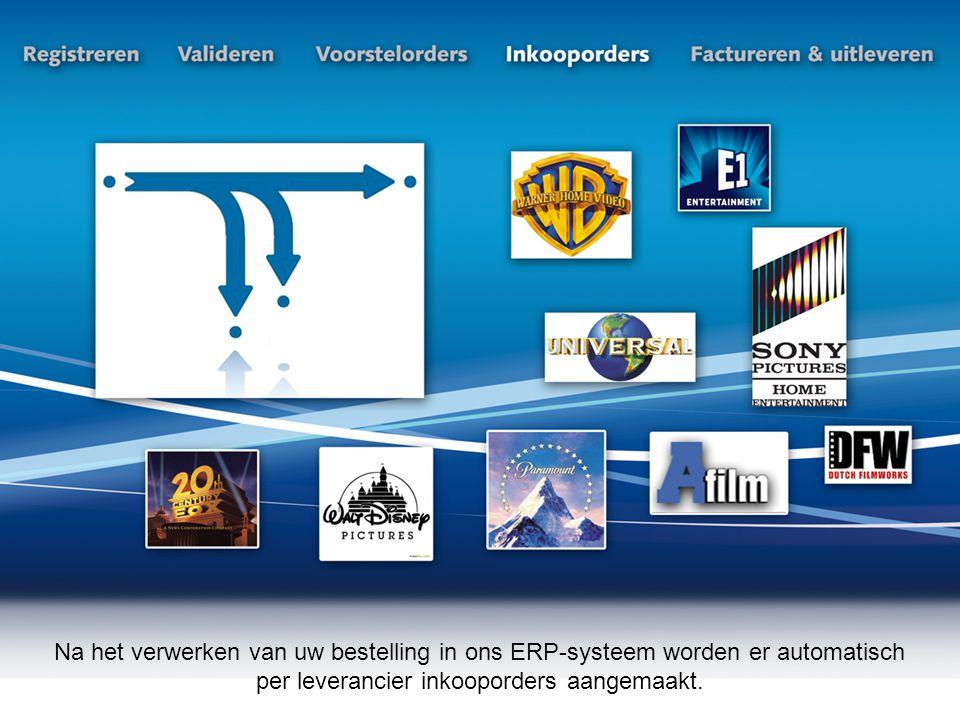 Na het verwerken van uw bestelling in ons ERP-systeem worden er automatisch per leverancier inkooporders aangemaakt.