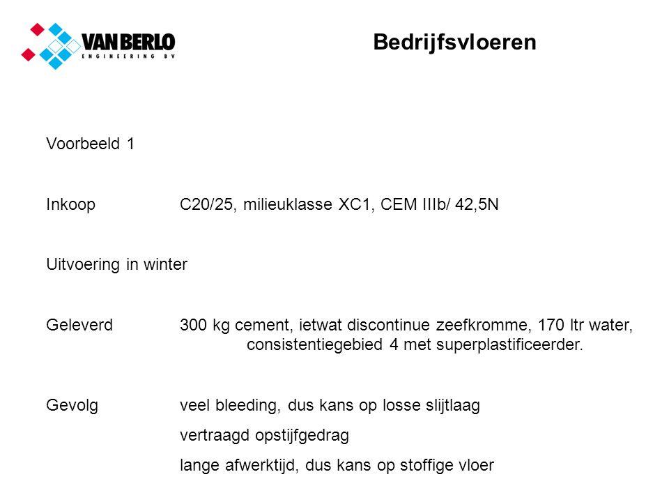 Bedrijfsvloeren Voorbeeld 1 InkoopC20/25, milieuklasse XC1, CEM IIIb/ 42,5N Uitvoering in winter Geleverd300 kg cement, ietwat discontinue zeefkromme, 170 ltr water, consistentiegebied 4 met superplastificeerder.