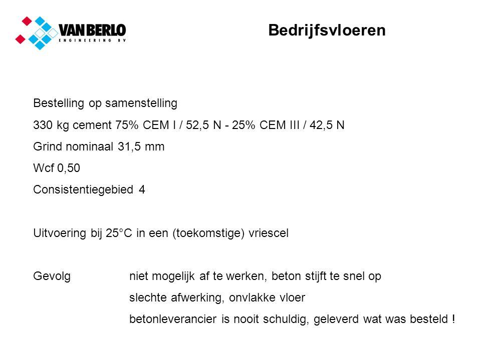 Bedrijfsvloeren Bestelling op samenstelling 330 kg cement 75% CEM I / 52,5 N - 25% CEM III / 42,5 N Grind nominaal 31,5 mm Wcf 0,50 Consistentiegebied 4 Uitvoering bij 25°C in een (toekomstige) vriescel Gevolgniet mogelijk af te werken, beton stijft te snel op slechte afwerking, onvlakke vloer betonleverancier is nooit schuldig, geleverd wat was besteld !