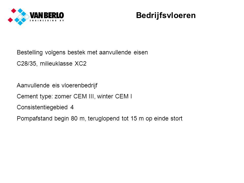 Bedrijfsvloeren Bestelling volgens bestek met aanvullende eisen C28/35, milieuklasse XC2 Aanvullende eis vloerenbedrijf Cement type: zomer CEM III, wi