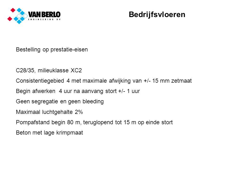 Bedrijfsvloeren Bestelling op prestatie-eisen C28/35, milieuklasse XC2 Consistentiegebied 4 met maximale afwijking van +/- 15 mm zetmaat Begin afwerke
