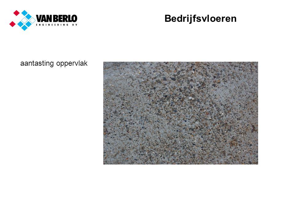 Bedrijfsvloeren Wat is vloerenbeton ?.