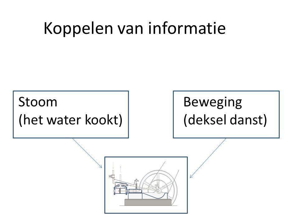 Koppelen van informatie Stoom (het water kookt) Beweging (deksel danst)