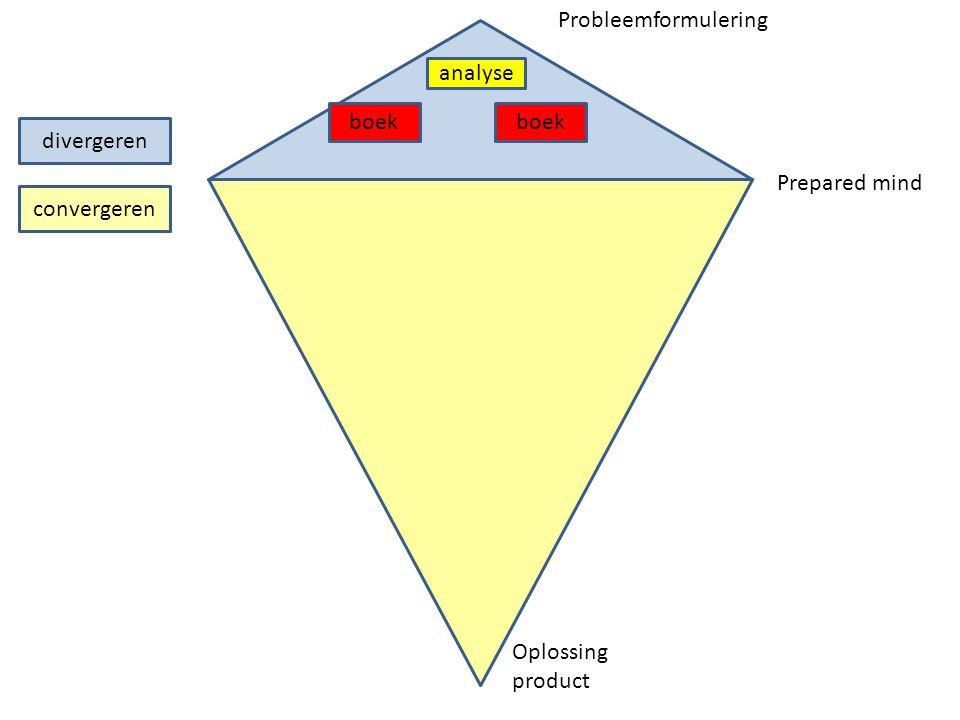 divergeren convergeren analyse boek Prepared mind Probleemformulering Oplossing product