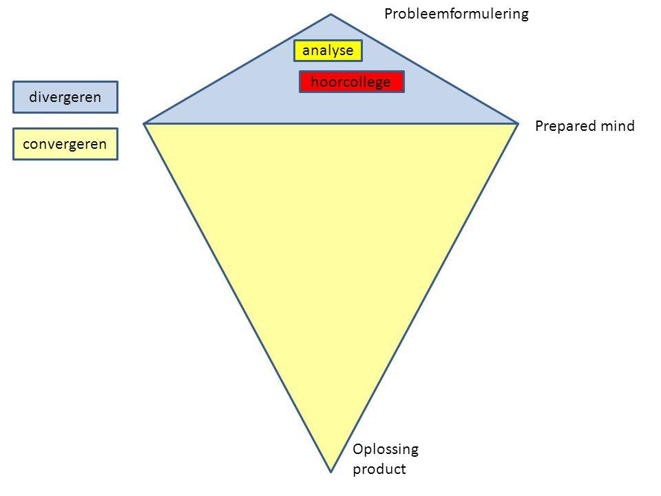 divergeren convergeren analyse Prepared mind Probleemformulering Oplossing product hoorcollege