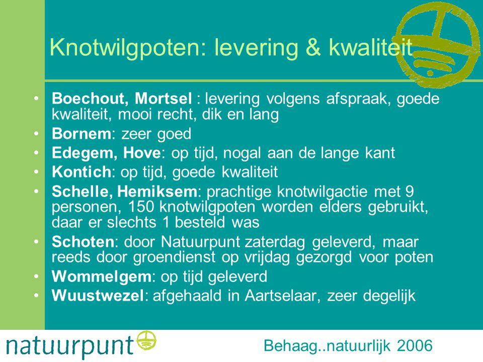 Behaag..natuurlijk 2006 Knotwilgpoten: levering & kwaliteit Boechout, Mortsel : levering volgens afspraak, goede kwaliteit, mooi recht, dik en lang Bo