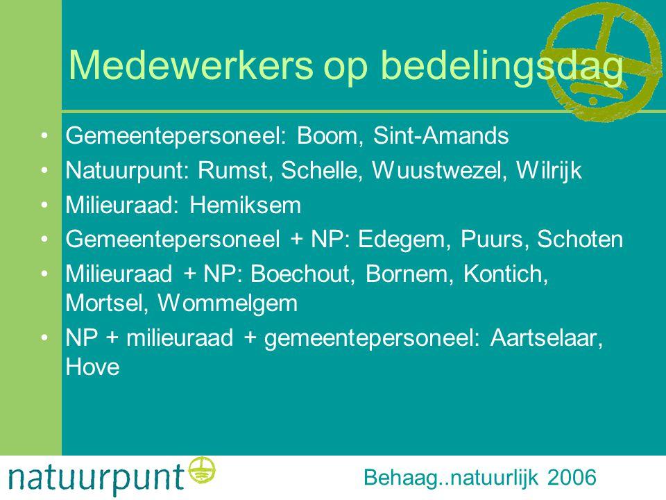 Behaag..natuurlijk 2006 Medewerkers op bedelingsdag Gemeentepersoneel: Boom, Sint-Amands Natuurpunt: Rumst, Schelle, Wuustwezel, Wilrijk Milieuraad: H
