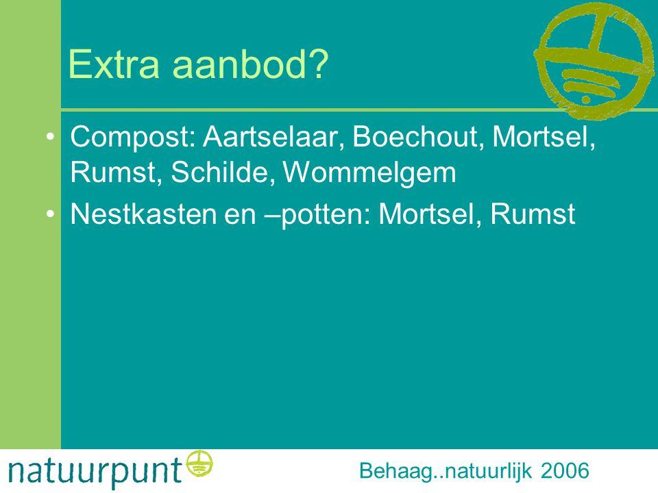 Behaag..natuurlijk 2006 Extra aanbod? Compost: Aartselaar, Boechout, Mortsel, Rumst, Schilde, Wommelgem Nestkasten en –potten: Mortsel, Rumst