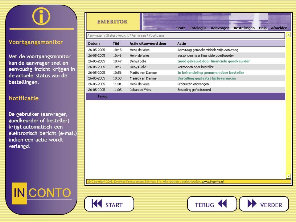   Voortgangsmonitor Met de voortgangsmonitor kan de aanvrager snel en eenvoudig inzicht krijgen in de actuele status van de bestellingen.
