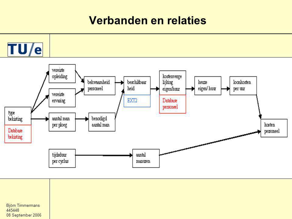 Björn Timmermans 445448 08 September 2006 Verbanden en relaties Opzet Inleiding Aanleiding Probleem Doelstelling Informatie- verzameling Het ontwerp De toetsing Conclusie