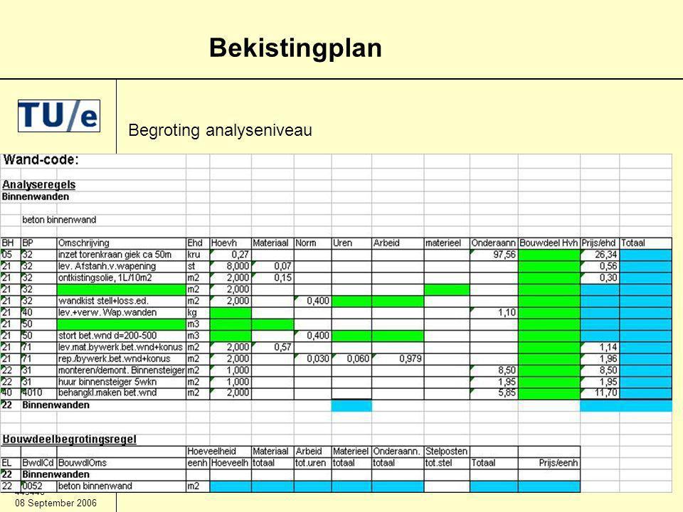 Björn Timmermans 445448 08 September 2006 Bekistingplan Opzet Inleiding Aanleiding Probleem Doelstelling Informatie- verzameling Het ontwerp De toetsing Conclusie Begroting analyseniveau