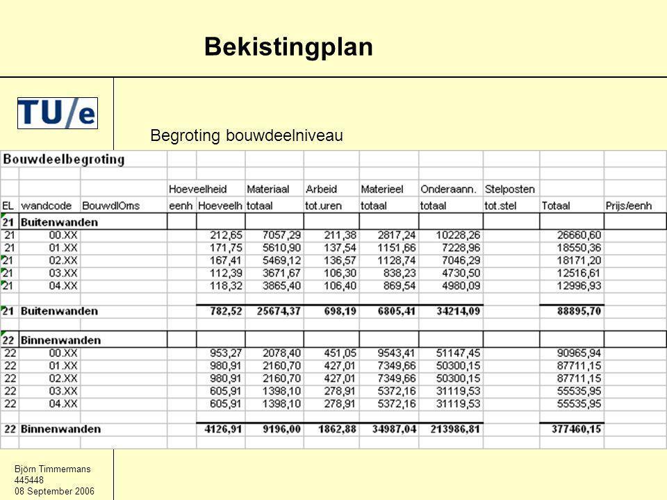Björn Timmermans 445448 08 September 2006 Bekistingplan Opzet Inleiding Aanleiding Probleem Doelstelling Informatie- verzameling Het ontwerp De toetsing Conclusie Begroting bouwdeelniveau