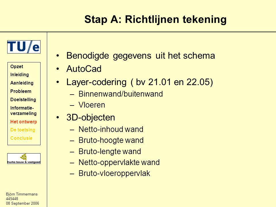 Björn Timmermans 445448 08 September 2006 Stap A: Richtlijnen tekening Opzet Inleiding Aanleiding Probleem Doelstelling Informatie- verzameling Het ontwerp De toetsing Conclusie Benodigde gegevens uit het schema AutoCad Layer-codering ( bv 21.01 en 22.05) –Binnenwand/buitenwand –Vloeren 3D-objecten –Netto-inhoud wand –Bruto-hoogte wand –Bruto-lengte wand –Netto-oppervlakte wand –Bruto-vloeroppervlak