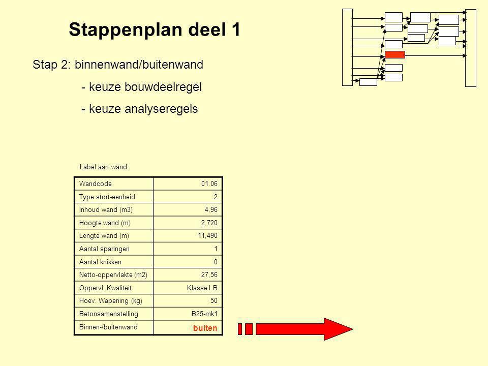 Stappenplan deel 1 Stap 2: binnenwand/buitenwand - keuze bouwdeelregel - keuze analyseregels Wandcode01.06 Type stort-eenheid2 Inhoud wand (m3)4,96 Hoogte wand (m)2,720 Lengte wand (m)11,490 Aantal sparingen1 Aantal knikken0 Netto-oppervlakte (m2)27,56 Oppervl.