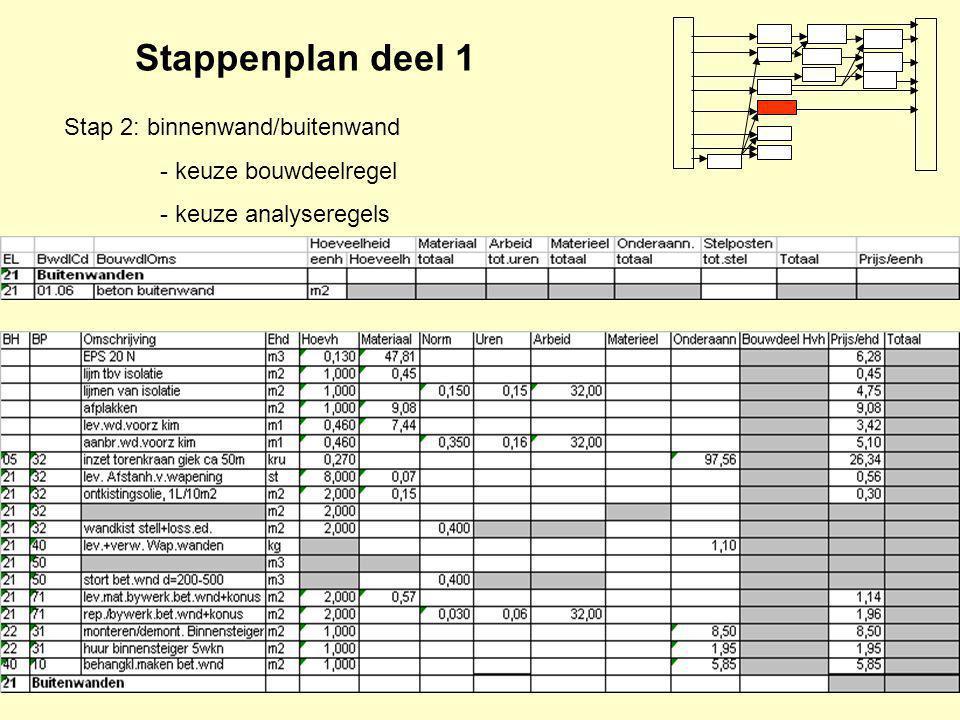 Stappenplan deel 1 Stap 2: binnenwand/buitenwand - keuze bouwdeelregel - keuze analyseregels