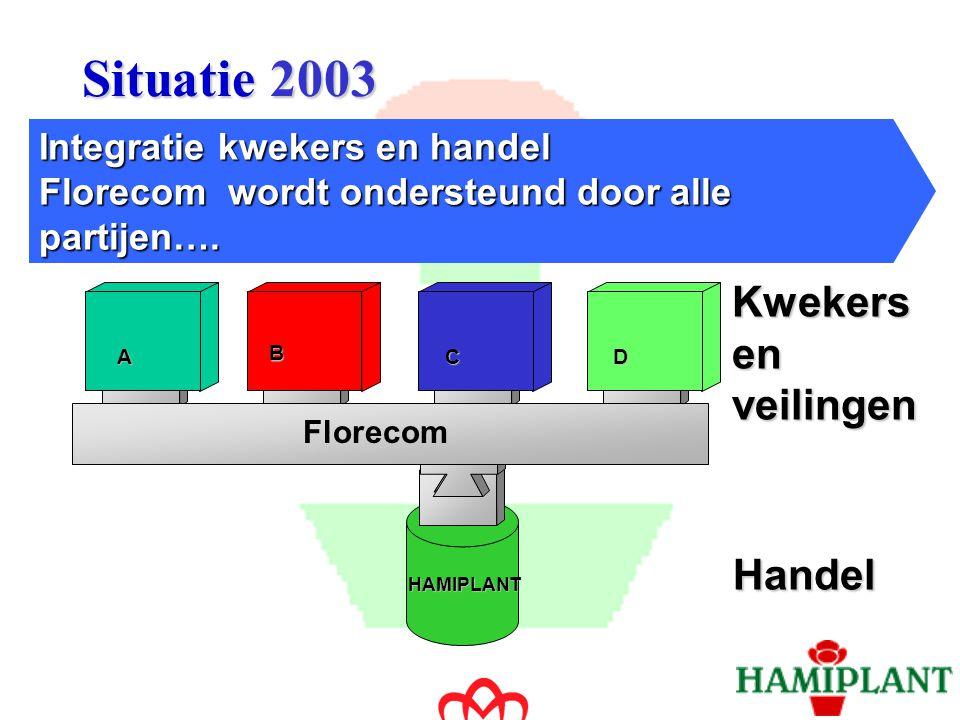 Aandachtspunt: Intergratie Waarom Florecom intergreren.