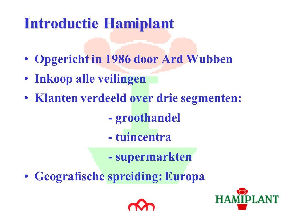 Feiten en cijfers Hamiplant 2003 Inkoop klok:20% Inkoop BB:80% Personeel:45 Bedrijfsruimte:5.000 m2