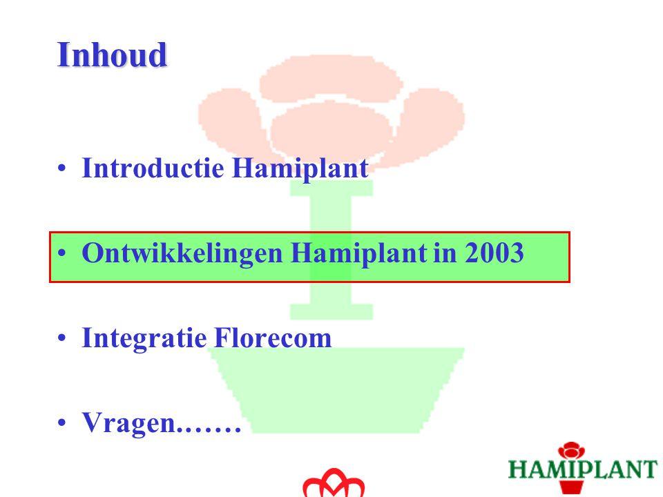 Ontwikkelingen Hamiplant 2003 Omzet t/m periode 9:+ 8% Inkoop klok:20% Inkoop BB:80% IBS omzet:20001% 20012% 2002 7,5% 20039%