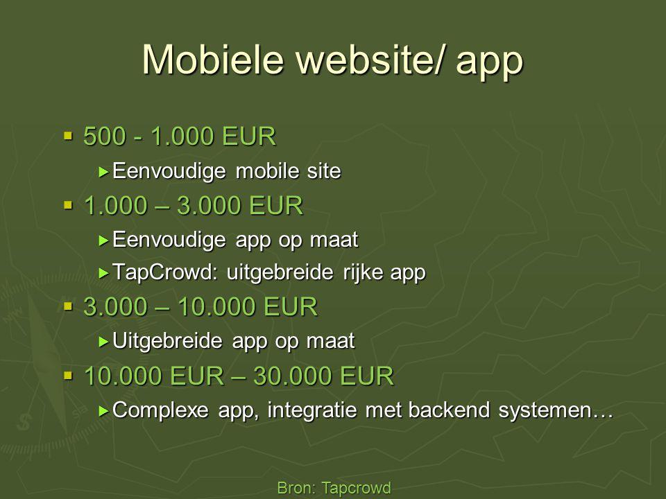 Mobiele website/ app  500 - 1.000 EUR  Eenvoudige mobile site  1.000 – 3.000 EUR  Eenvoudige app op maat  TapCrowd: uitgebreide rijke app  3.000 – 10.000 EUR  Uitgebreide app op maat  10.000 EUR – 30.000 EUR  Complexe app, integratie met backend systemen… Bron: Tapcrowd