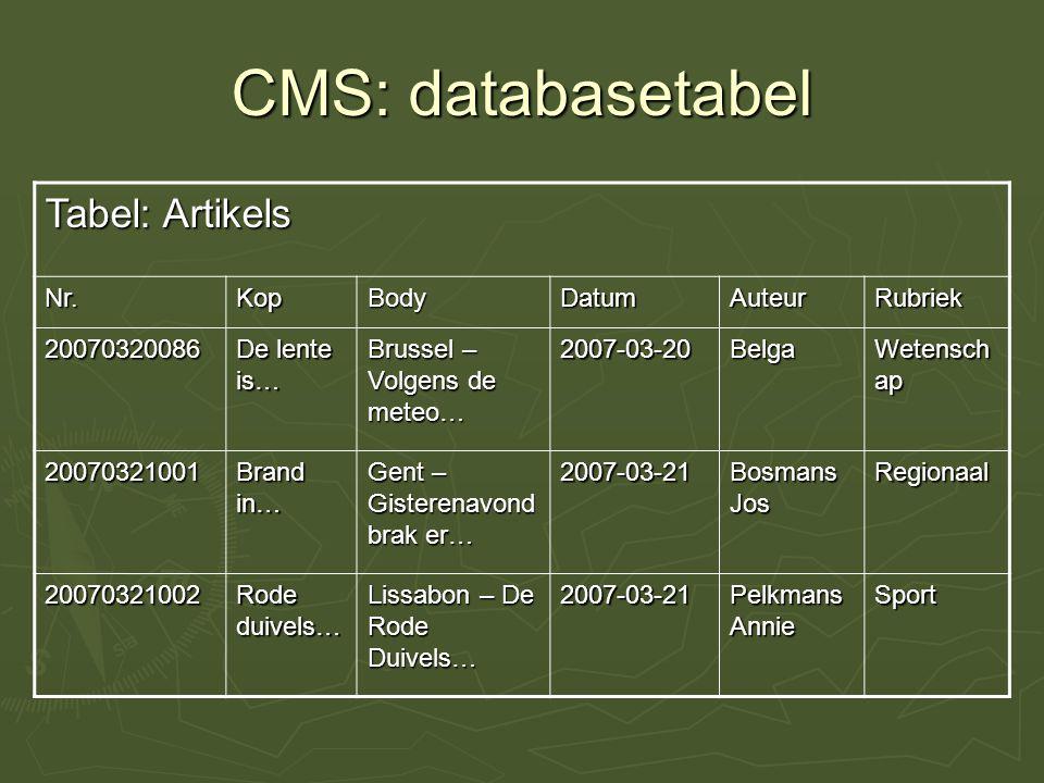 Kant en klare CMS  Blogs en wiki's  Wordpress  Blogger  Tumblr  Google Sites,...
