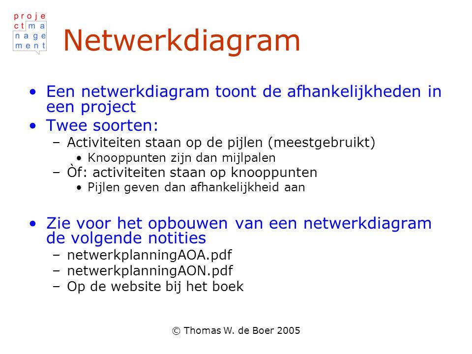 © Thomas W. de Boer 2005 Netwerkdiagram Een netwerkdiagram toont de afhankelijkheden in een project Twee soorten: –Activiteiten staan op de pijlen (me