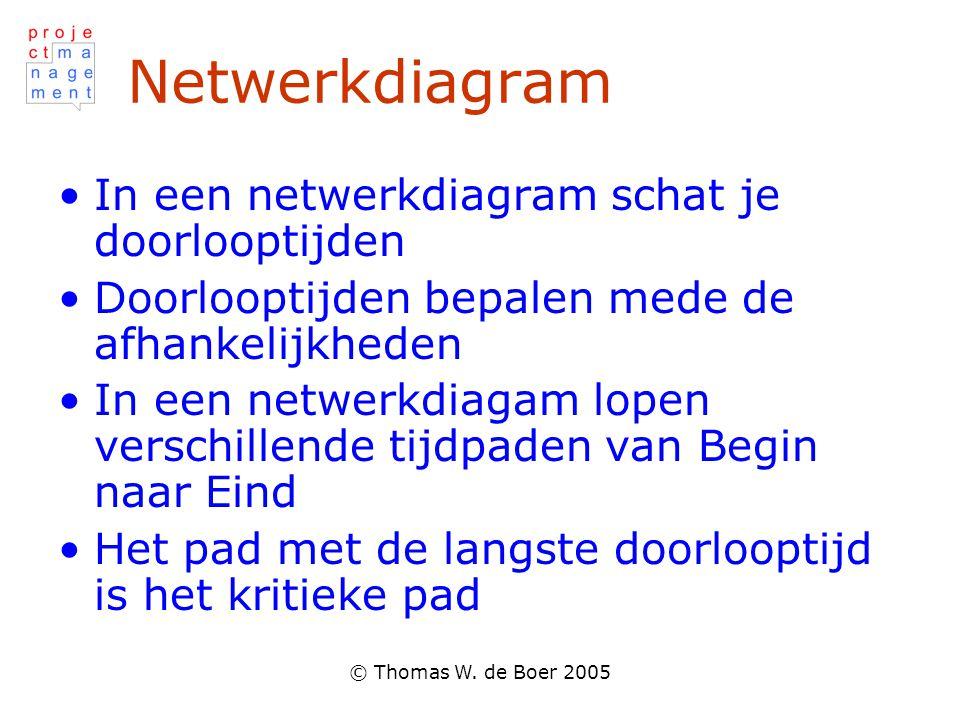 © Thomas W. de Boer 2005 Netwerkdiagram In een netwerkdiagram schat je doorlooptijden Doorlooptijden bepalen mede de afhankelijkheden In een netwerkdi