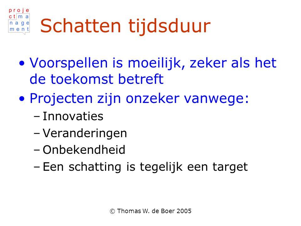 © Thomas W. de Boer 2005 Schatten tijdsduur Voorspellen is moeilijk, zeker als het de toekomst betreft Projecten zijn onzeker vanwege: –Innovaties –Ve