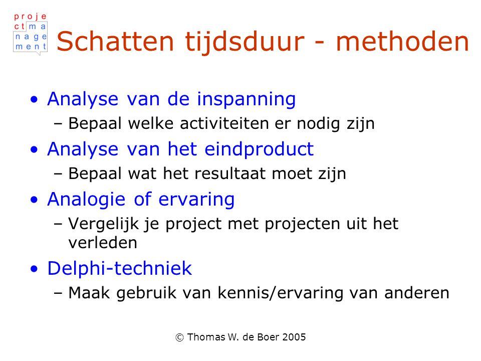 © Thomas W. de Boer 2005 Schatten tijdsduur - methoden Analyse van de inspanning –Bepaal welke activiteiten er nodig zijn Analyse van het eindproduct