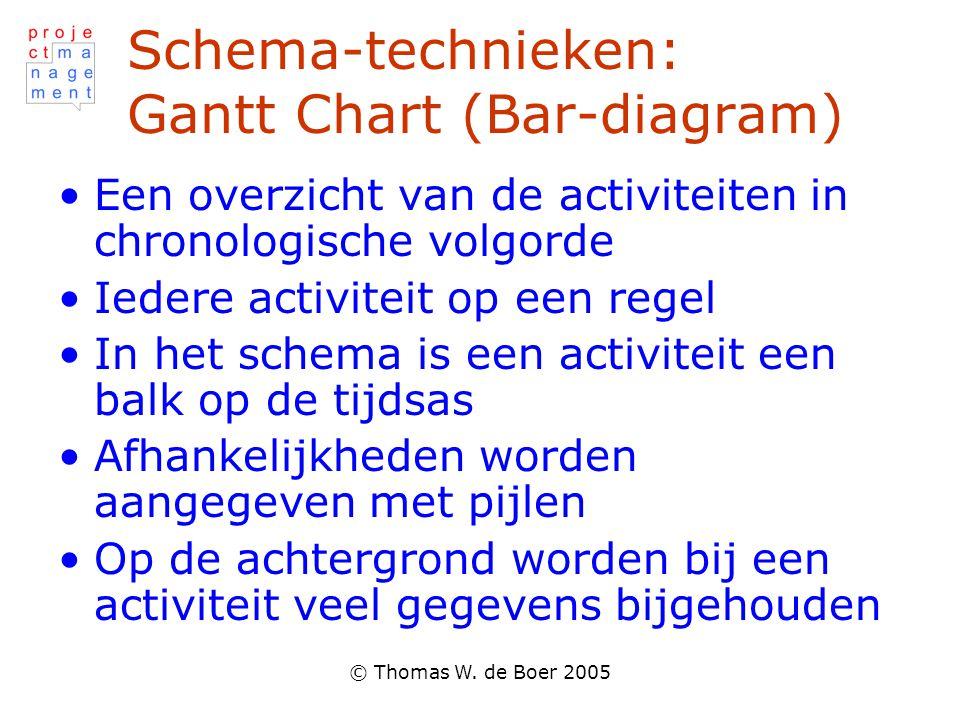 © Thomas W. de Boer 2005 Schema-technieken: Gantt Chart (Bar-diagram) Een overzicht van de activiteiten in chronologische volgorde Iedere activiteit o