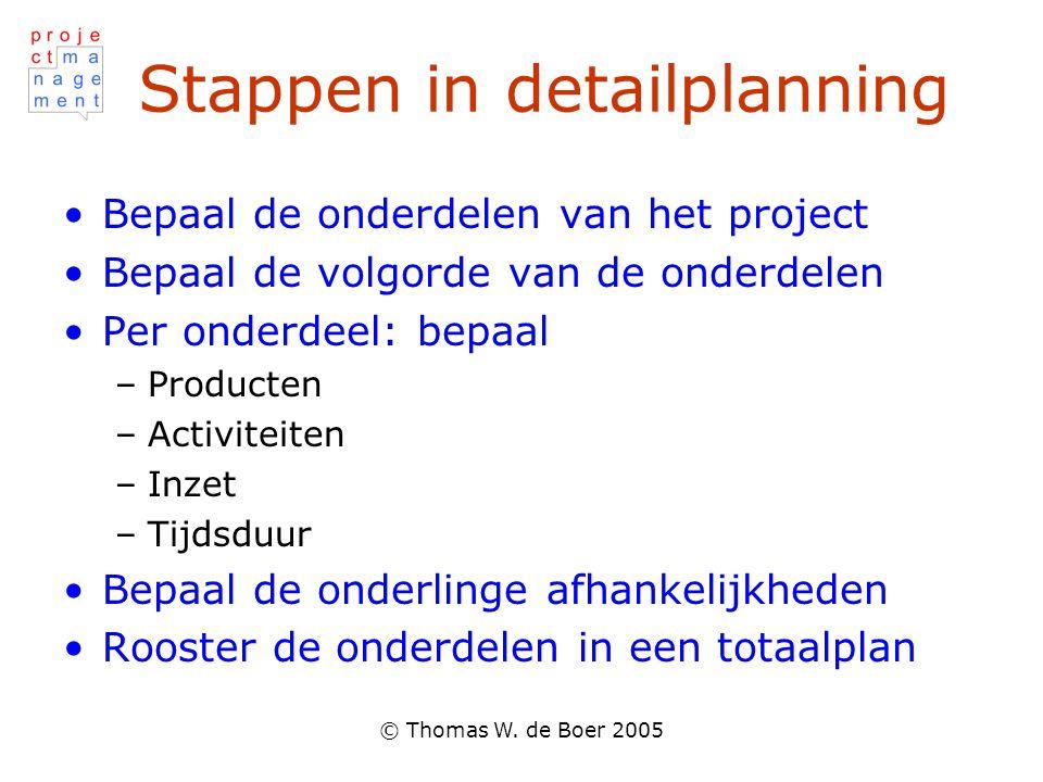 © Thomas W. de Boer 2005 Stappen in detailplanning Bepaal de onderdelen van het project Bepaal de volgorde van de onderdelen Per onderdeel: bepaal –Pr