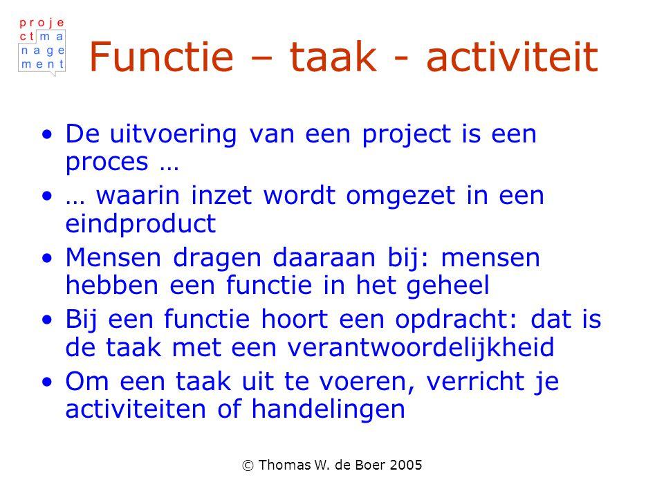 © Thomas W. de Boer 2005 Functie – taak - activiteit De uitvoering van een project is een proces … … waarin inzet wordt omgezet in een eindproduct Men