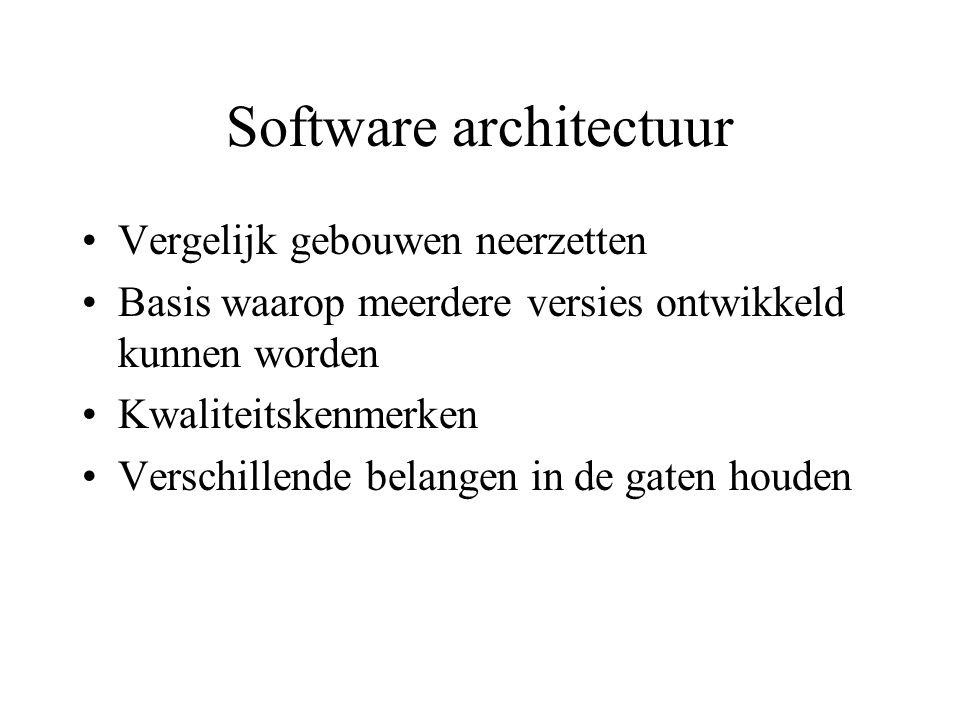 Software architectuur Vergelijk gebouwen neerzetten Basis waarop meerdere versies ontwikkeld kunnen worden Kwaliteitskenmerken Verschillende belangen in de gaten houden
