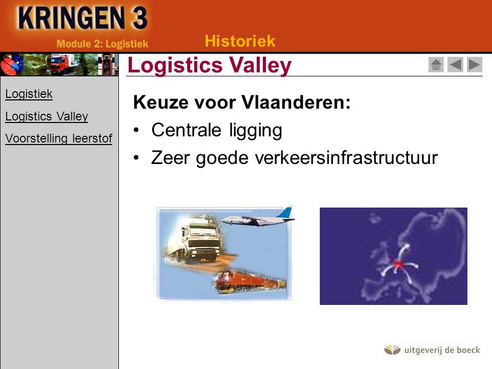 Historiek Keuze voor Aalst: Centrale ligging in Vlaamse Ruit Snelle verbindingen Logistics Valley Logistiek Logistics Valley Voorstelling leerstof