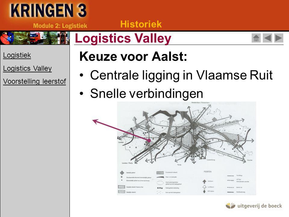 Historiek Klanten- en leverancierslijst Goederenlijst en catalogus –Verkoopsvoorwaarden ervoor –Aankoopvoorwaarden erna Logistics Valley Logistiek Logistics Valley Voorstelling leerstof