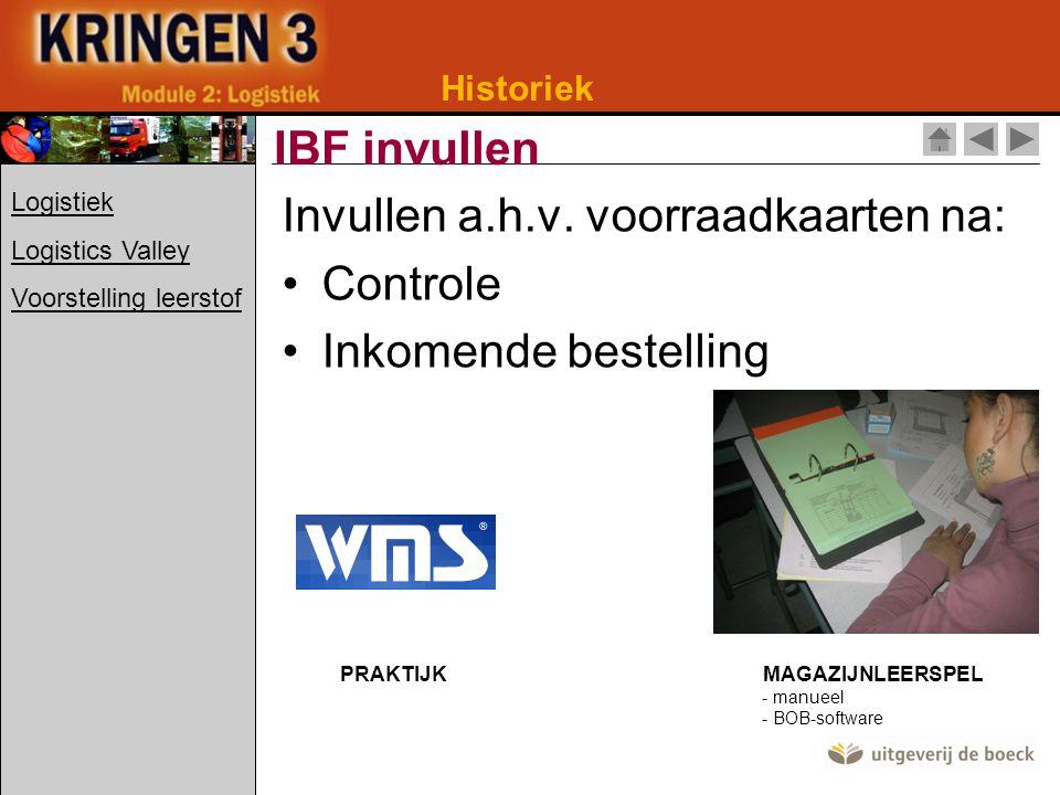Historiek Opmaken IBF klasseren Voorraadkaarten bijwerken Bestelbon Logistiek Logistics Valley Voorstelling leerstof PRAKTIJK MAGAZIJNLEERSPEL