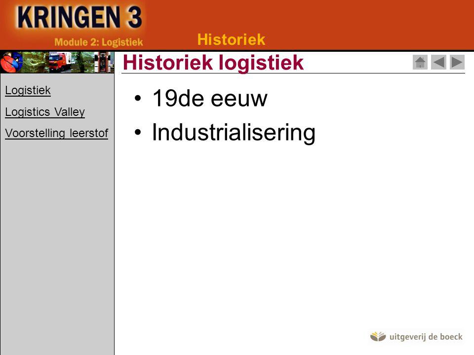 Historiek Automatisering productieproces Westerse maatschappij Logistiek Logistics Valley Voorstelling leerstof