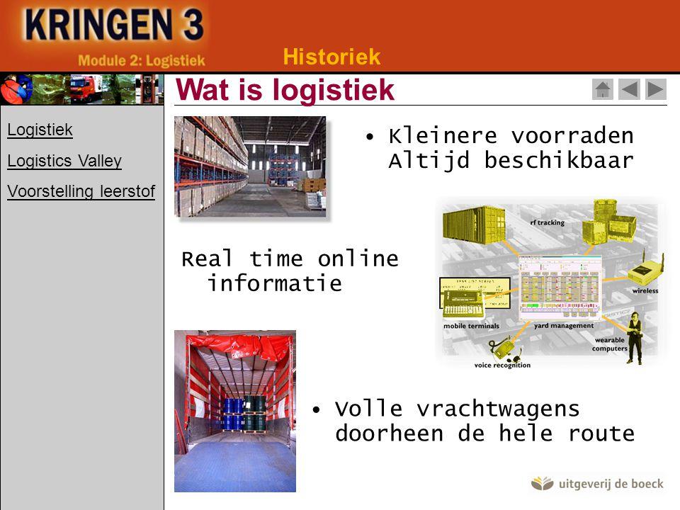 Historiek Robots voor orderpicking Collomoduul dozen Pallets net gepast in containers Wat is logistiek Logistiek Logistics Valley Voorstelling leerstof