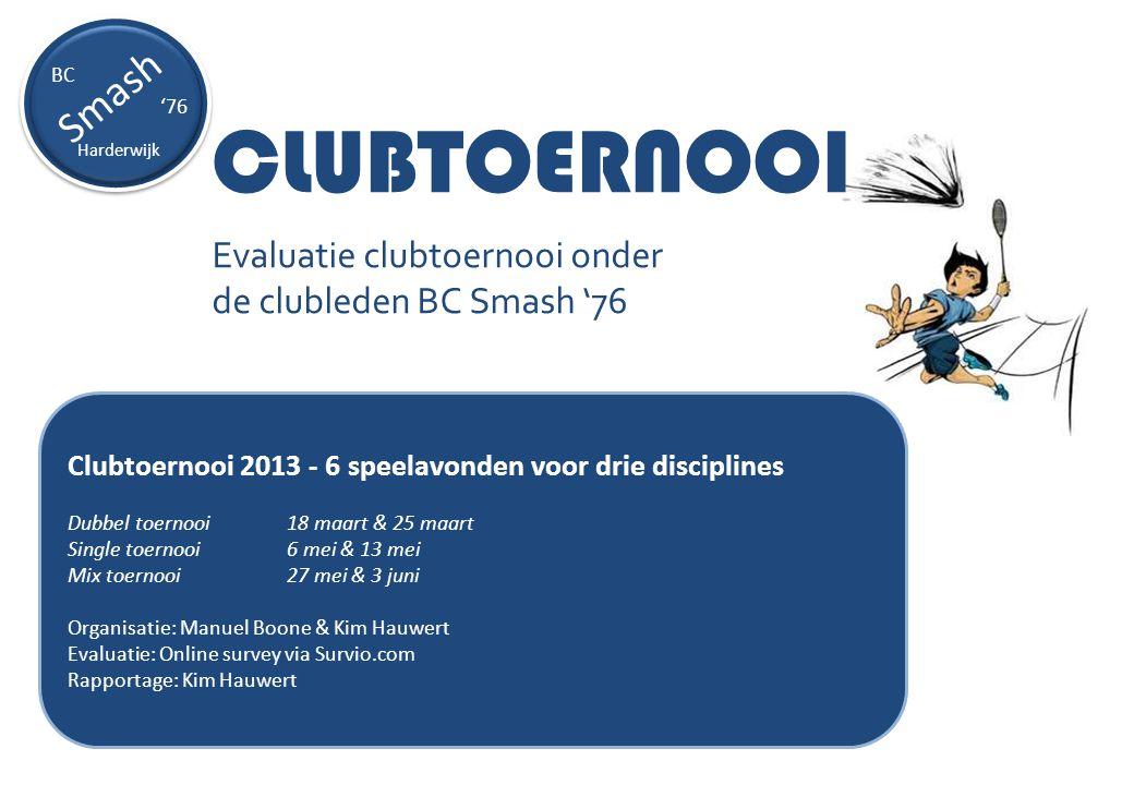 BC Smash '76 Harderwijk CLUBTOERNOOI Evaluatie clubtoernooi onder de clubleden BC Smash '76 Clubtoernooi 2013 - 6 speelavonden voor drie disciplines D